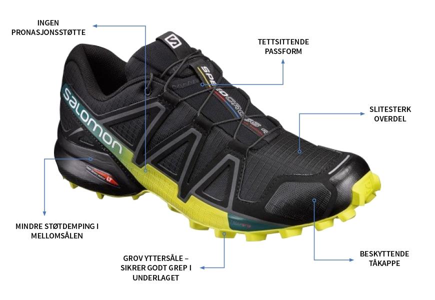 ad658df0 Hva er forskjellen på trailsko og alminnelige løpesko?
