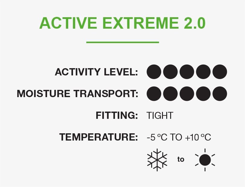 craft active extreme 2.0