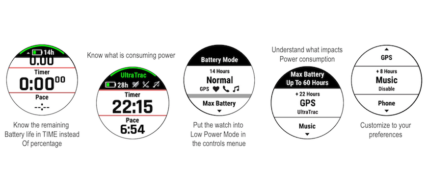 garmin fenix 6 / 6s / 6x power manager