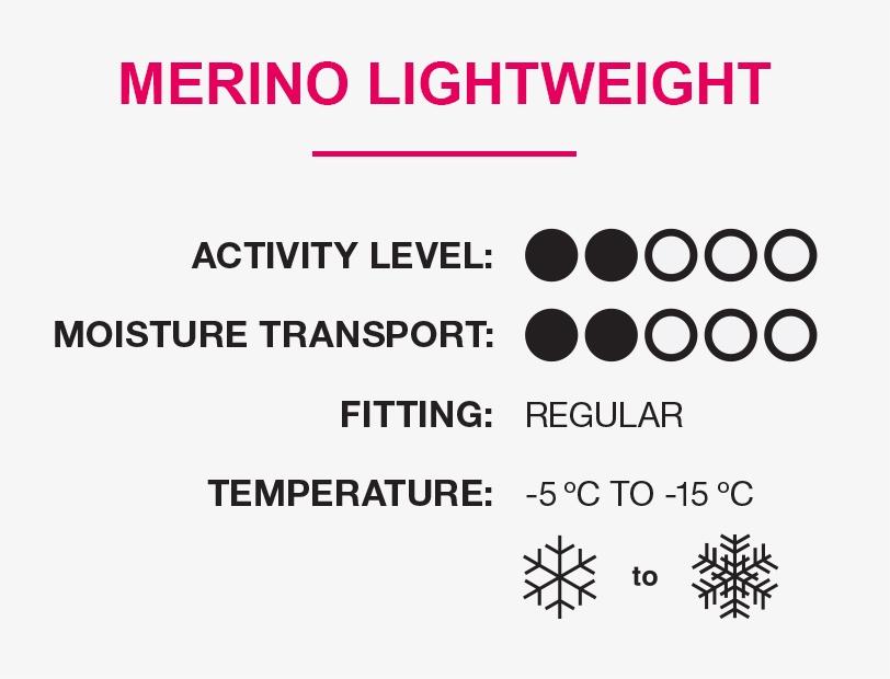 craft merino lightweight