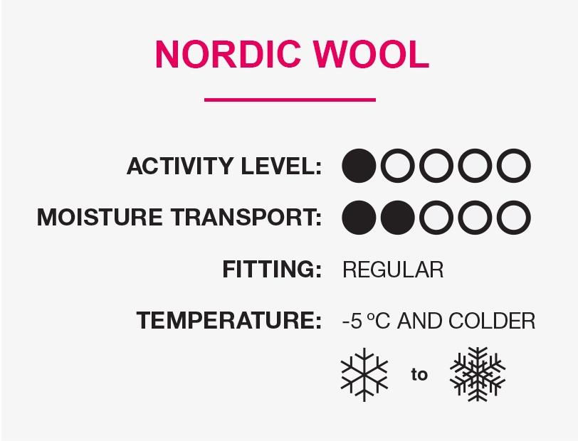 craft nordic wool