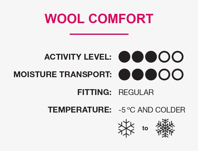 craft wool comfort